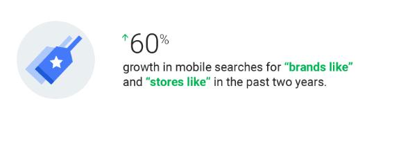 Google compie vent'anni. Giroidea riflette su come si è evoluto l'acquisto online